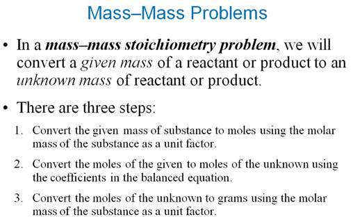 Stoichiometry Concept Map.Study Pack Part Iii