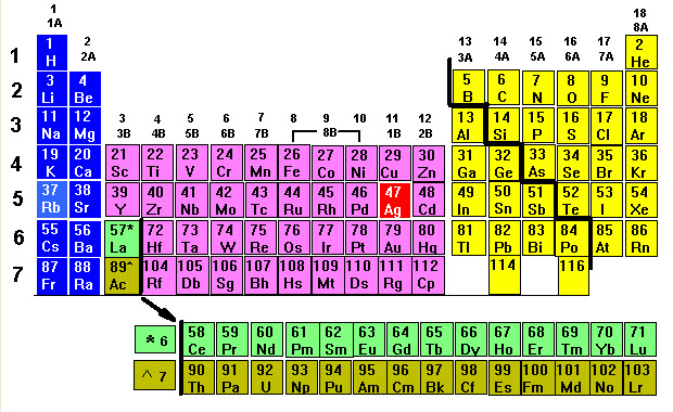 Download modern periodic table for java download cindy dees download modern periodic table for java urtaz Choice Image